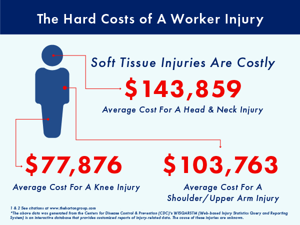 Are you hiring your next Workers comp claim?