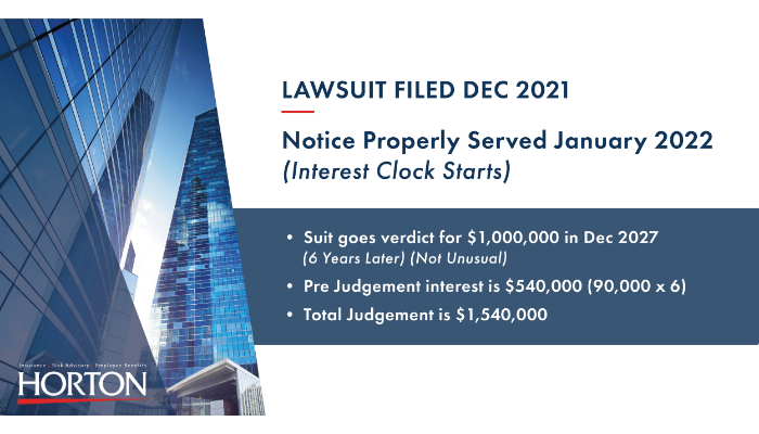 Lawsuit Filed December 2021