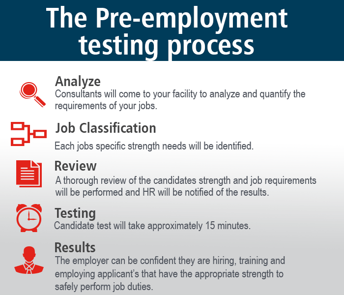 Pre-Employment Strength Testing | The Horton Group
